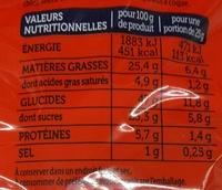 Madeleines Extra Moelleuses Maxi Pépites de Chocolat - Voedingswaarden