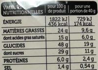 Quatre-Quarts Pur Beurre - Nutrition facts - fr