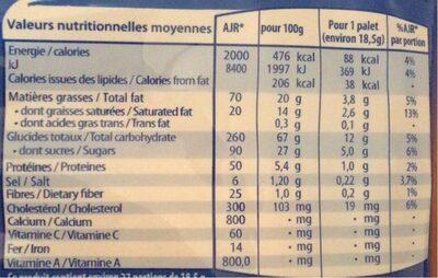 Palets pur beurre - Informations nutritionnelles - fr