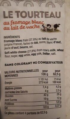 Le tourteau - Nutrition facts - fr