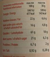 Petite broyes du poitou - Nutrition facts