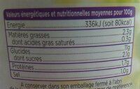 Ravioli végétarien - Nutrition facts - fr