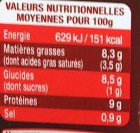 Les Cocottes Cassoulet à la Graisse d'Oie - Informations nutritionnelles - fr