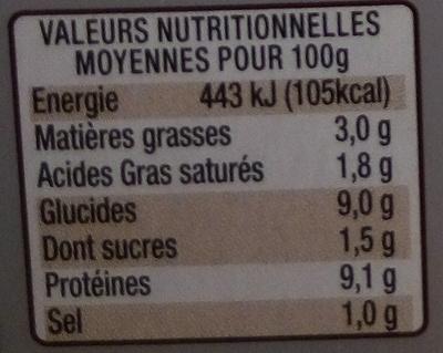 Les cocottes - Petit salé aux lentilles - Voedingswaarden - fr