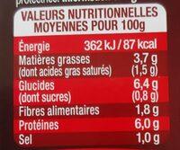 Poulet Forestier Torsades et Champignons - Voedingswaarden - fr