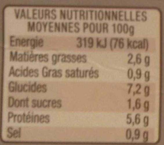Les Cocottes Poulet au Citron - Nutrition facts - fr