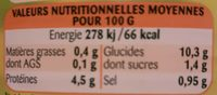 Coquillettes au poulet et sauce tomate - Nutrition facts