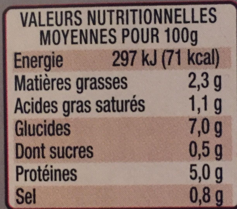 Cocotte Blanquette de Dinde pommes de terre et champignons - Informations nutritionnelles - fr