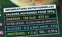 Taboulé oriental - Informations nutritionnelles