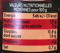 Maxi Quenelles à Gratiner (Poulet Sauce Tomate au piment basque) - Informations nutritionnelles - fr