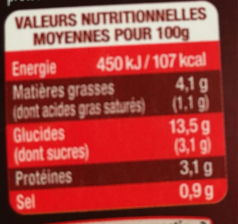 Tomate farcie - Compotée de tomate et riz - Voedingswaarden - fr