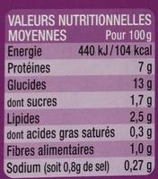 Mon Assiette Plaisir, Steak de Thon à la catalane et son riz (2,5 % MG) - Voedingswaarden - fr