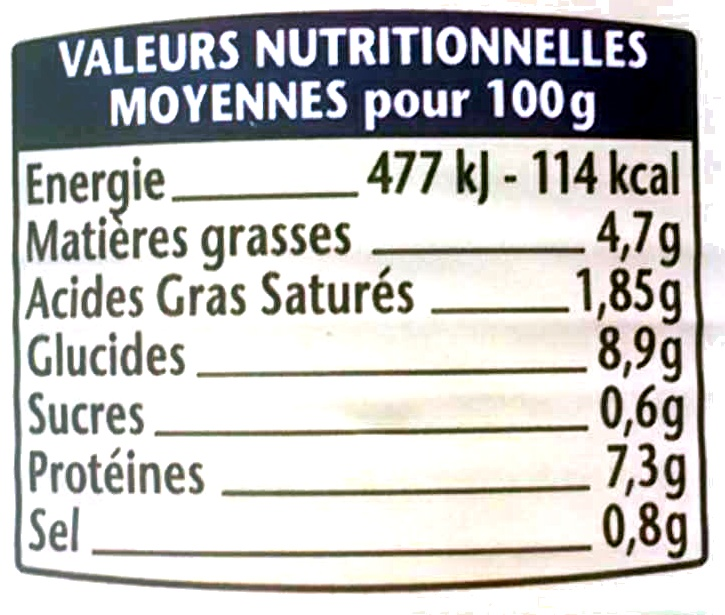 Le Cassoulet à la Crèole - Nutrition facts - fr
