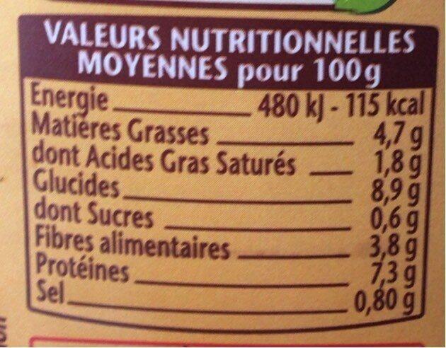 Le cassoulet à la Créole - Informations nutritionnelles - fr