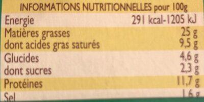 Pâté de Campagne - Voedingswaarden - fr