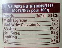 Tartiflette au Reblochon - Voedingswaarden - fr