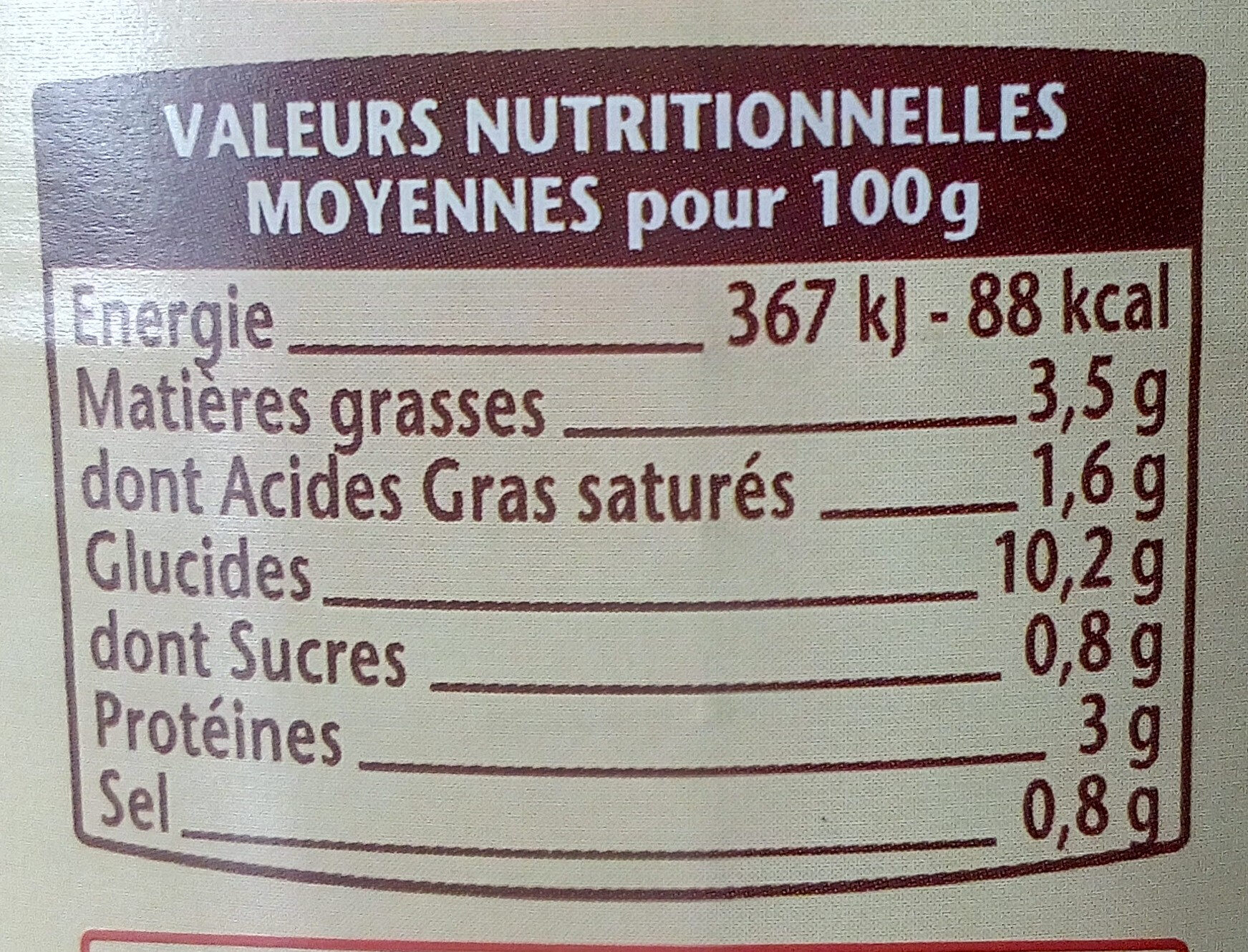 Tartiflette au Reblochon - Nutrition facts