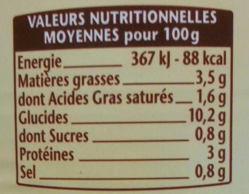 La Tartiflette au Reblochon - Nutrition facts - fr
