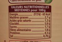 Les Boulettes Au Bœuf, Carottes et Pommes de Terre - Voedingswaarden - fr