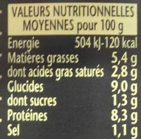 1898 Lapin aux deux moutardes - Nutrition facts - fr