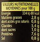 1898 coq au vin - Informations nutritionnelles - fr