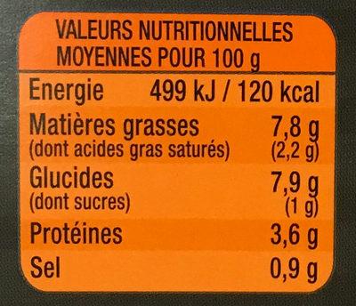 L'assiette XXL - Pommes de terre Knacks sauce moutarde - Voedingswaarden - fr