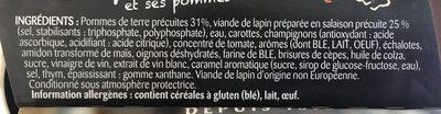 Lapin Chasseur & ses Pommes de terre - Ingrédients