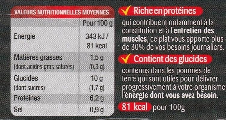 Lapin Chasseur & ses Pommes de terre - Informations nutritionnelles
