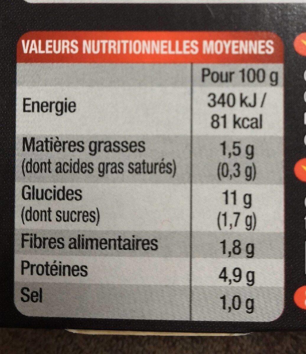 lapin chasseur et ses pommes de terre - Informations nutritionnelles - fr
