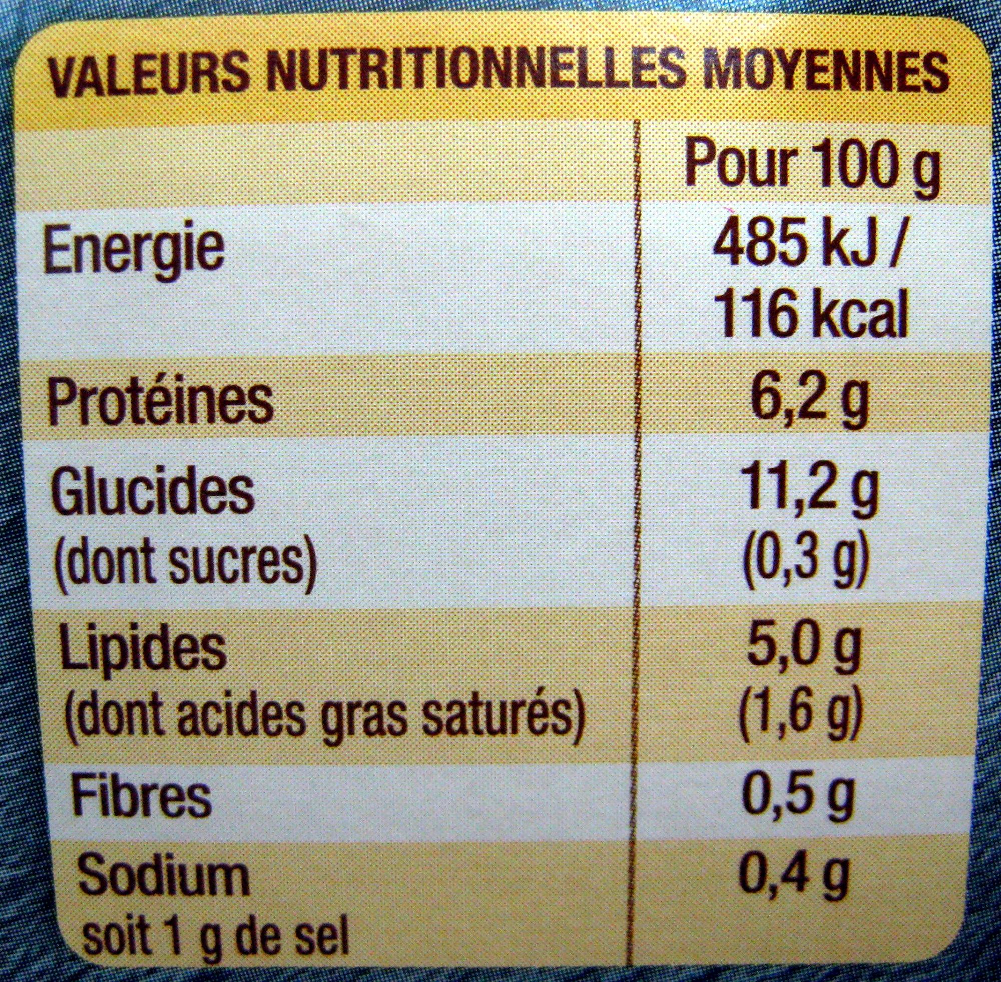 Suprême de Poulet & son Riz pilaf - Informations nutritionnelles - fr