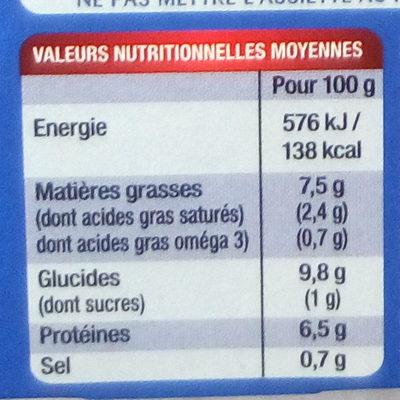 Saumon sauce Oseille et riz pilaf - Nutrition facts - fr