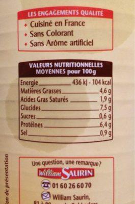 Saucisses aux lentilles - Nutrition facts
