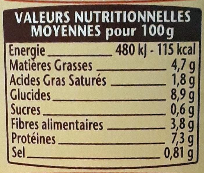 Le Cassoulet Mitonné - Informations nutritionnelles - fr