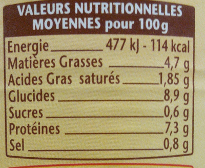 Cassoulet 420 Gr - Valori nutrizionali