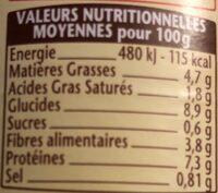 Le Cassoulet Mitonné - Nutrition facts
