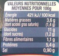 Saumon fondue de poireaux, Riz et oignons - Voedingswaarden - fr