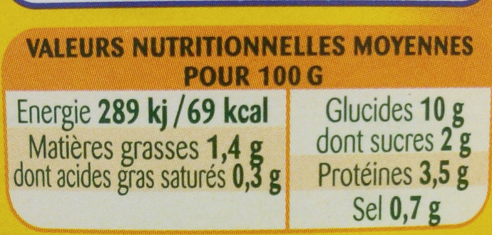 Taglia Ball's Provençale - Nutrition facts - fr