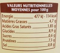 Le Cassoulet Mitonné - Informations nutritionnelles
