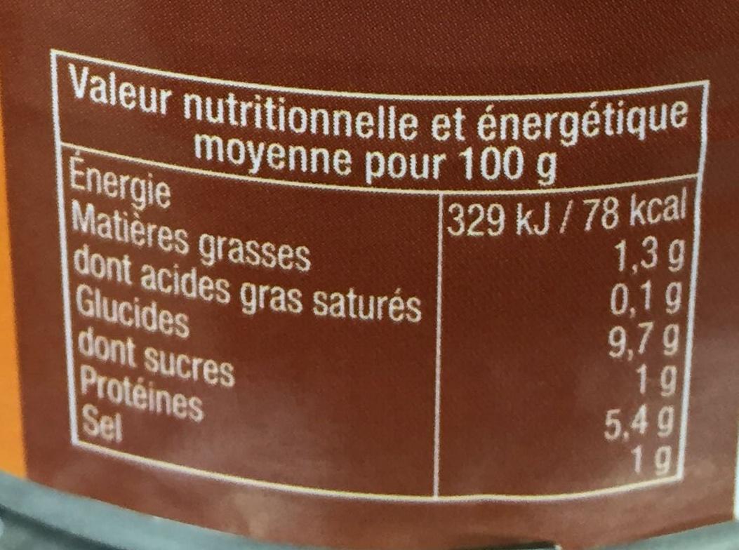 Lentilles Cuisinées Saint Benoît - Nutrition facts