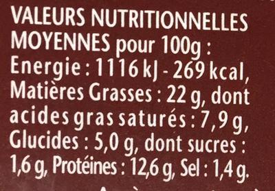 Terrine de Lapin (Serpolet & Vin Blanc) - Informations nutritionnelles - fr