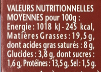 Terrine de Poulet Rôti au Romarin - Nutrition facts - fr