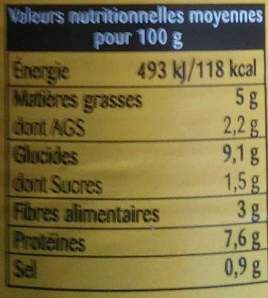 Cassoulet - Nutrition facts - fr