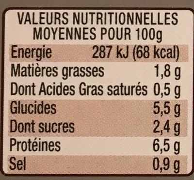 Les Cocottes Poulet Petits pois Carottes - Voedigswaarden