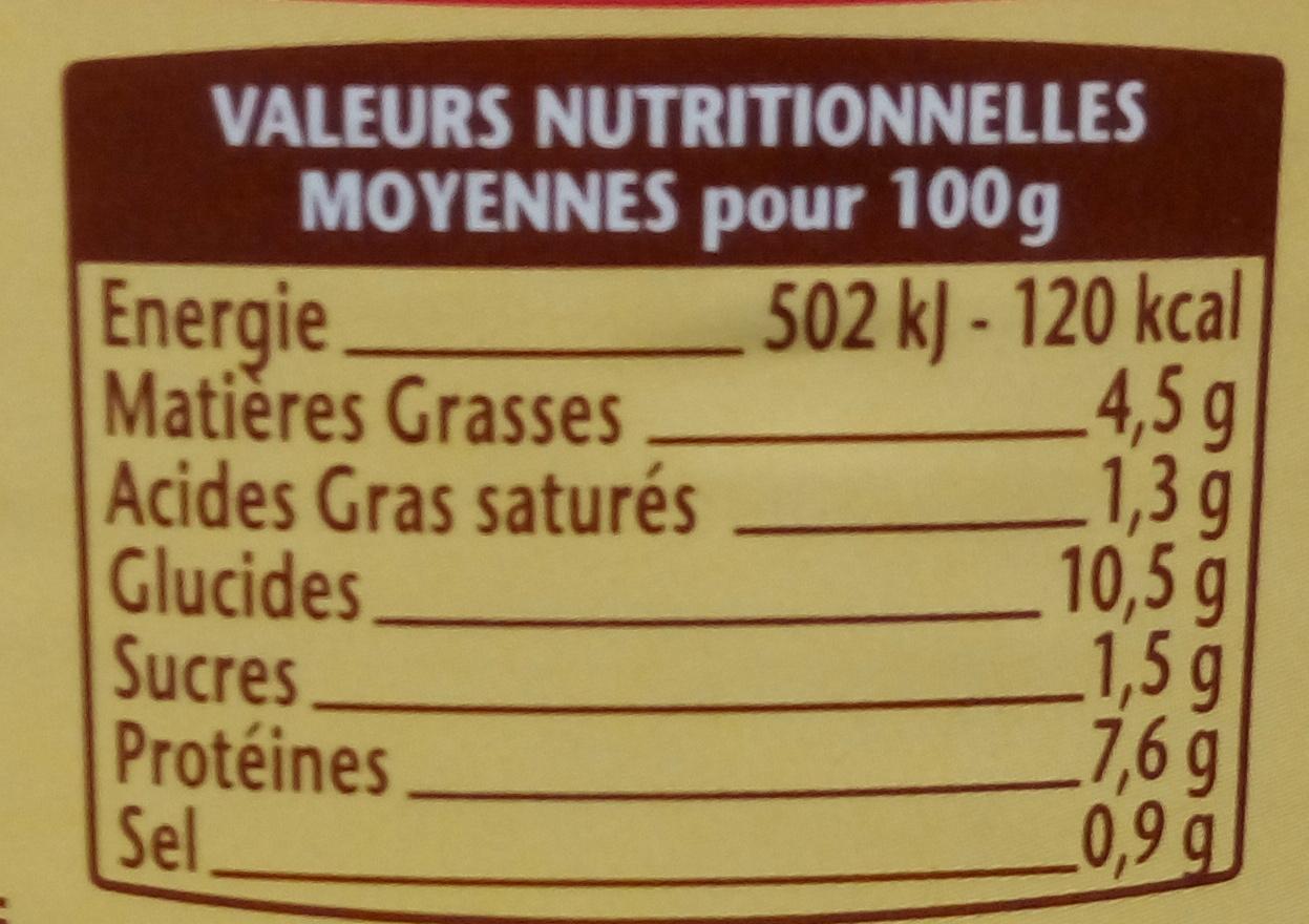 Ma recette façon Cassoulet 100 % volaille - Voedingswaarden