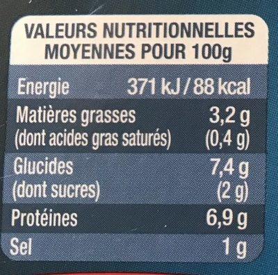 Cocottes pennes au thon tomates et olives - Informations nutritionnelles