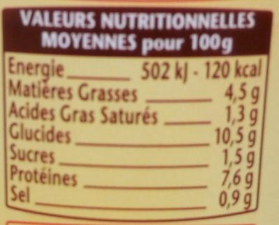 Ma recette façon Cassoulet 100 % volaille - Informations nutritionnelles