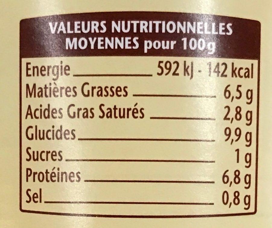 Ma recette façon Cassoulet mini Knacks et boulettes de viande - Informations nutritionnelles - fr