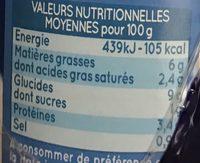 6 quenelles de brochet sauce nantua - Informations nutritionnelles