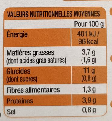 Boulettes de boeuf à l'orientale et pommes de terre - Voedingswaarden - fr