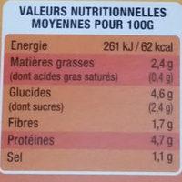 Tajine Poulet Citron et Olives - Voedingswaarden - fr